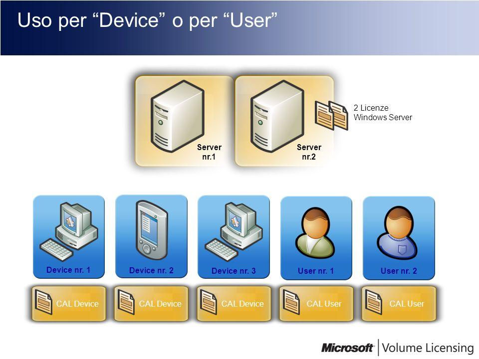 Uso per Device o per User