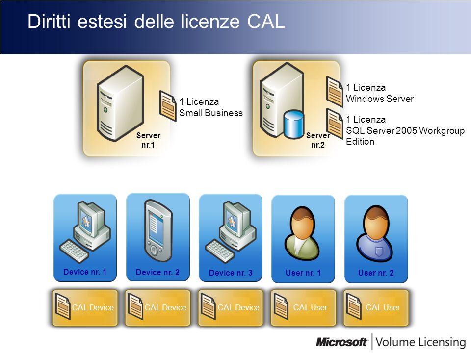 Diritti estesi delle licenze CAL