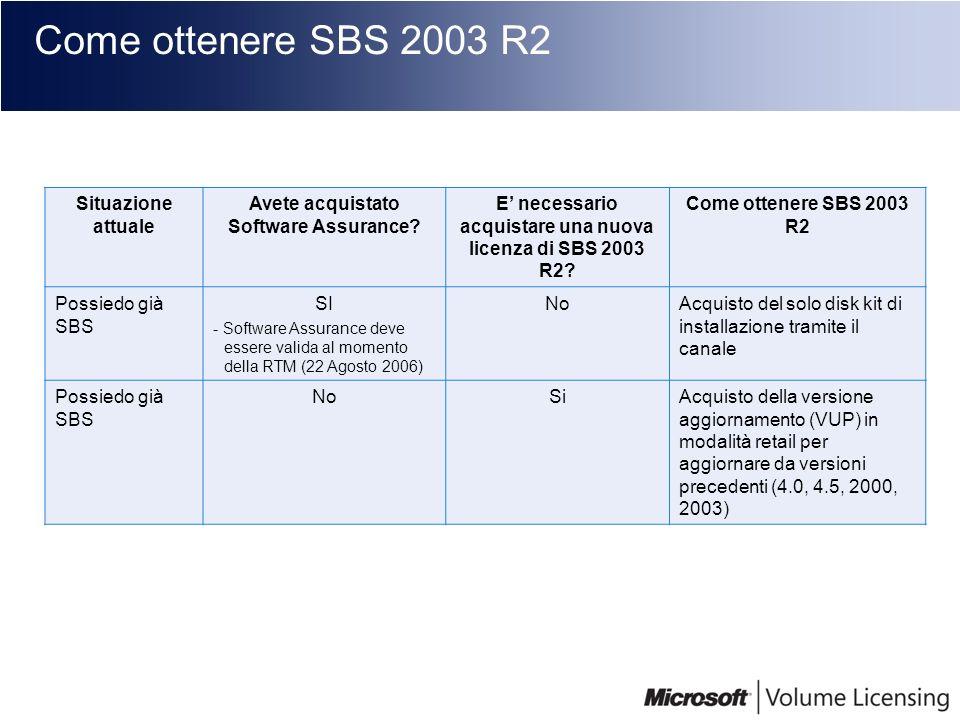 Come ottenere SBS 2003 R2 Situazione attuale
