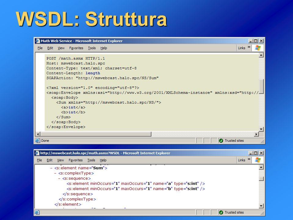 WSDL: Struttura