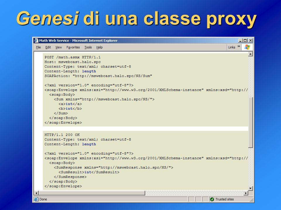 Genesi di una classe proxy