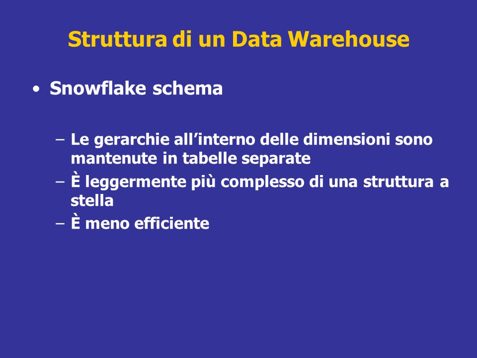Struttura di un Data Warehouse