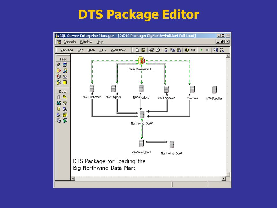 DTS Package Editor