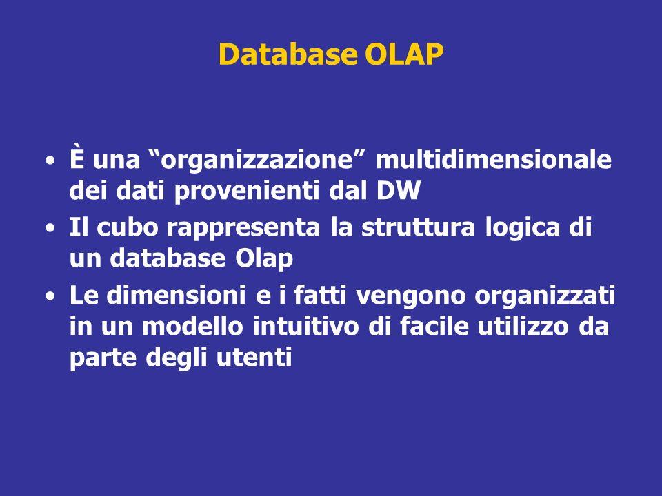 Database OLAP È una organizzazione multidimensionale dei dati provenienti dal DW. Il cubo rappresenta la struttura logica di un database Olap.