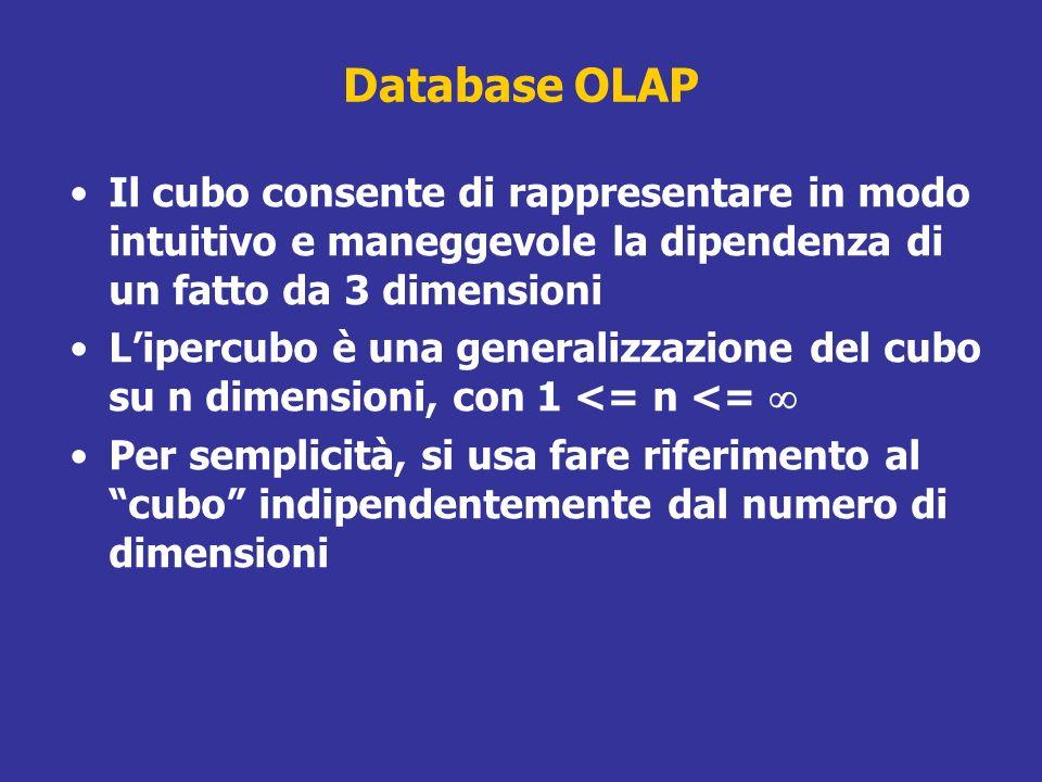 Database OLAP Il cubo consente di rappresentare in modo intuitivo e maneggevole la dipendenza di un fatto da 3 dimensioni.