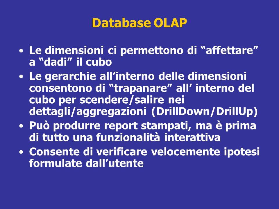 Database OLAP Le dimensioni ci permettono di affettare a dadi il cubo.