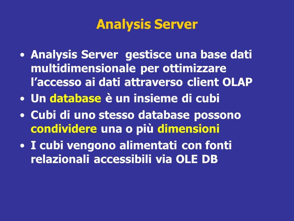 Analysis Server Analysis Server gestisce una base dati multidimensionale per ottimizzare l'accesso ai dati attraverso client OLAP.