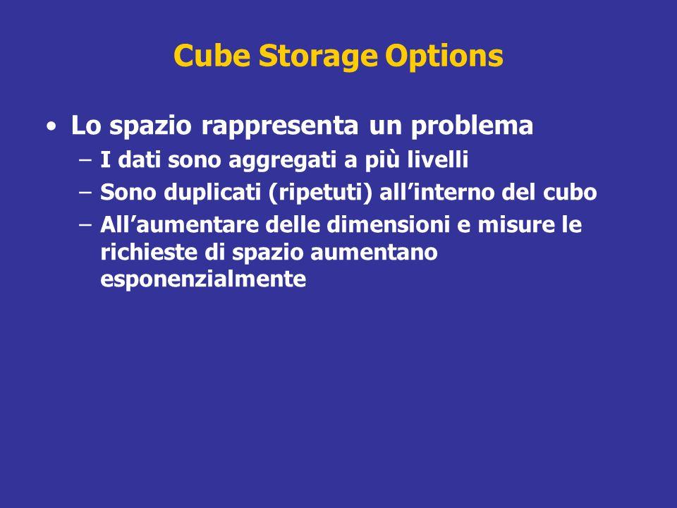Cube Storage Options Lo spazio rappresenta un problema