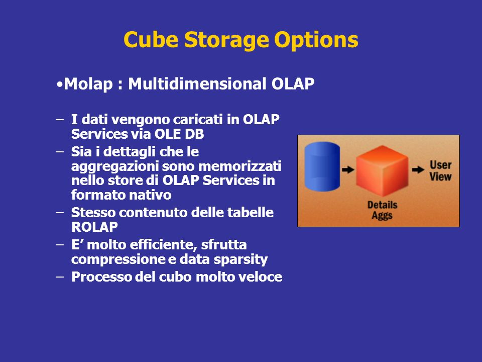 Cube Storage Options Molap : Multidimensional OLAP