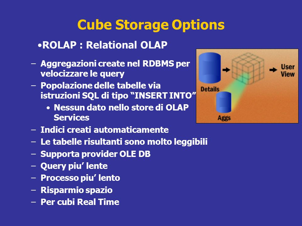 Cube Storage Options ROLAP : Relational OLAP