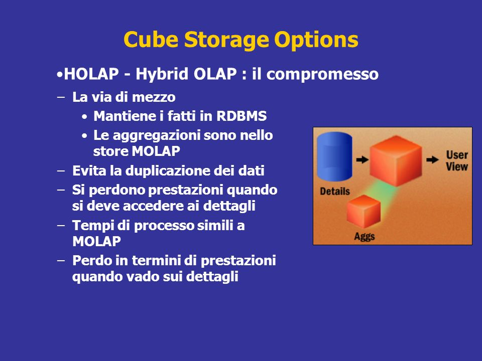 Cube Storage Options HOLAP - Hybrid OLAP : il compromesso