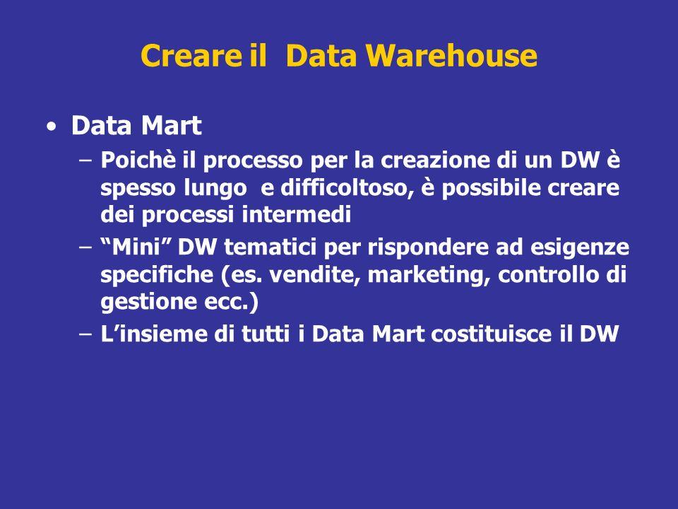 Creare il Data Warehouse