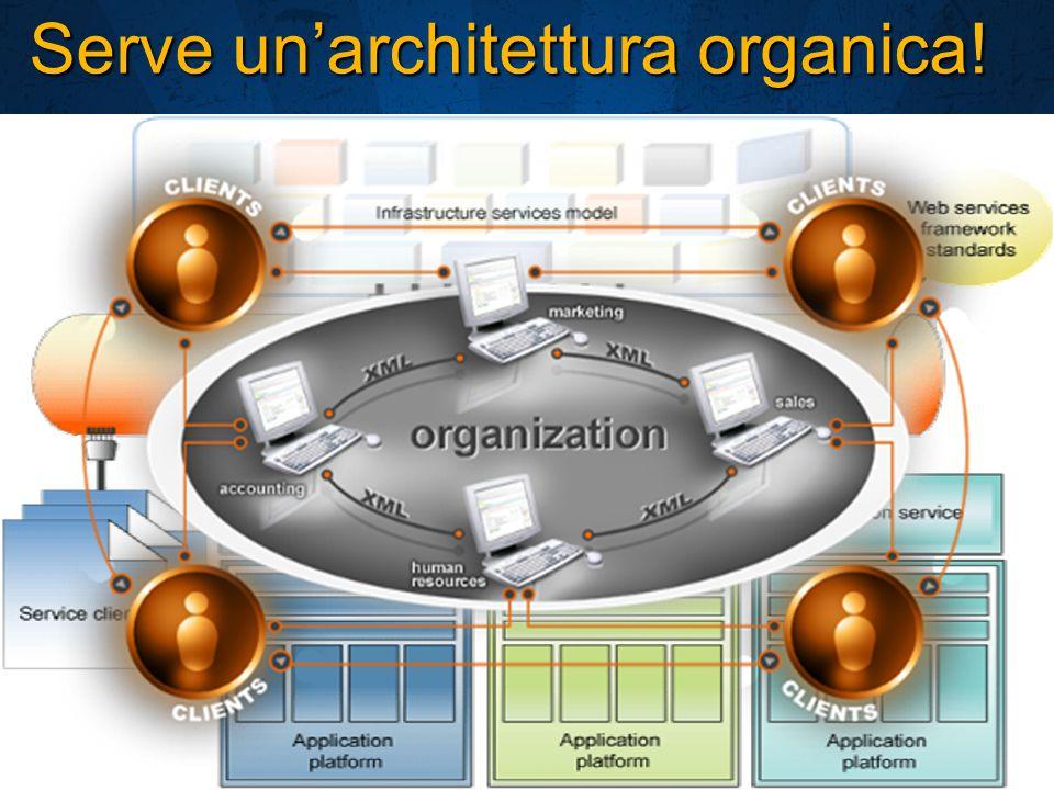 Serve un'architettura organica!