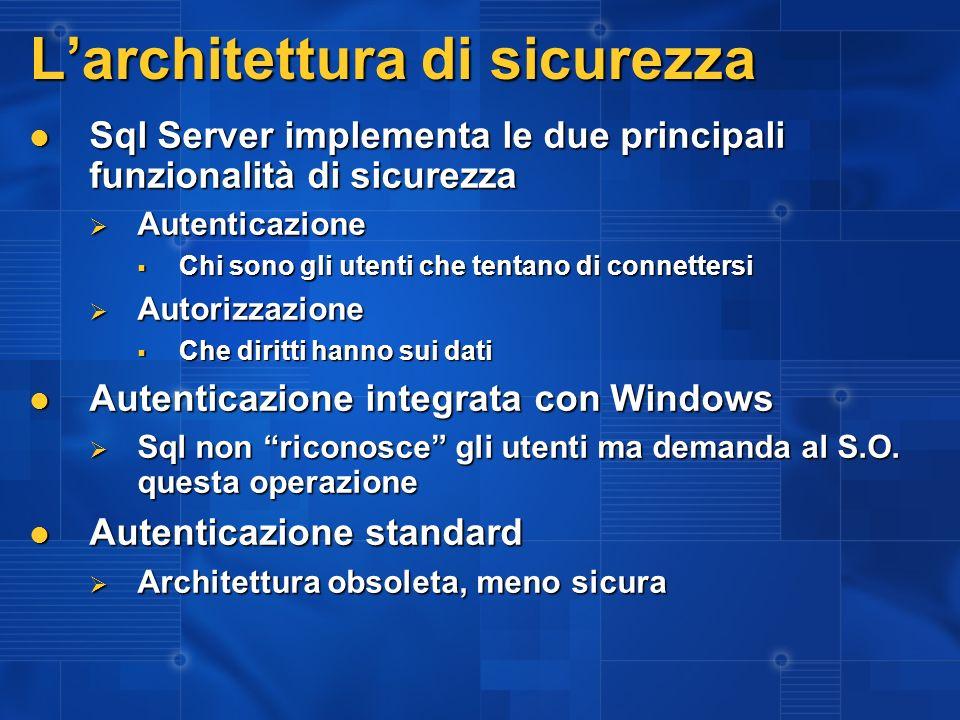 L'architettura di sicurezza