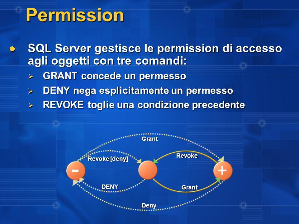3/27/2017 2:27 AM Permission. SQL Server gestisce le permission di accesso agli oggetti con tre comandi: