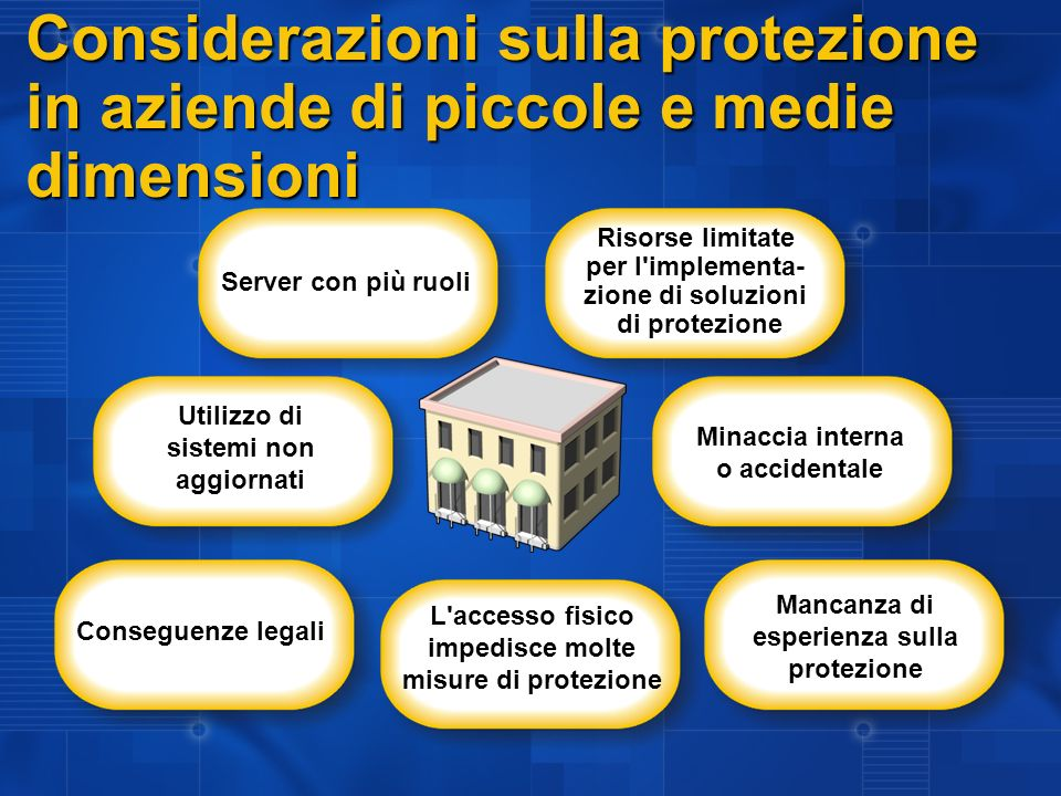 Considerazioni sulla protezione in aziende di piccole e medie dimensioni