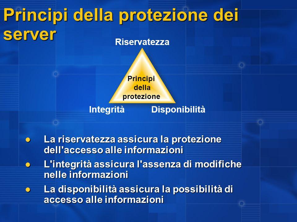 Principi della protezione dei server