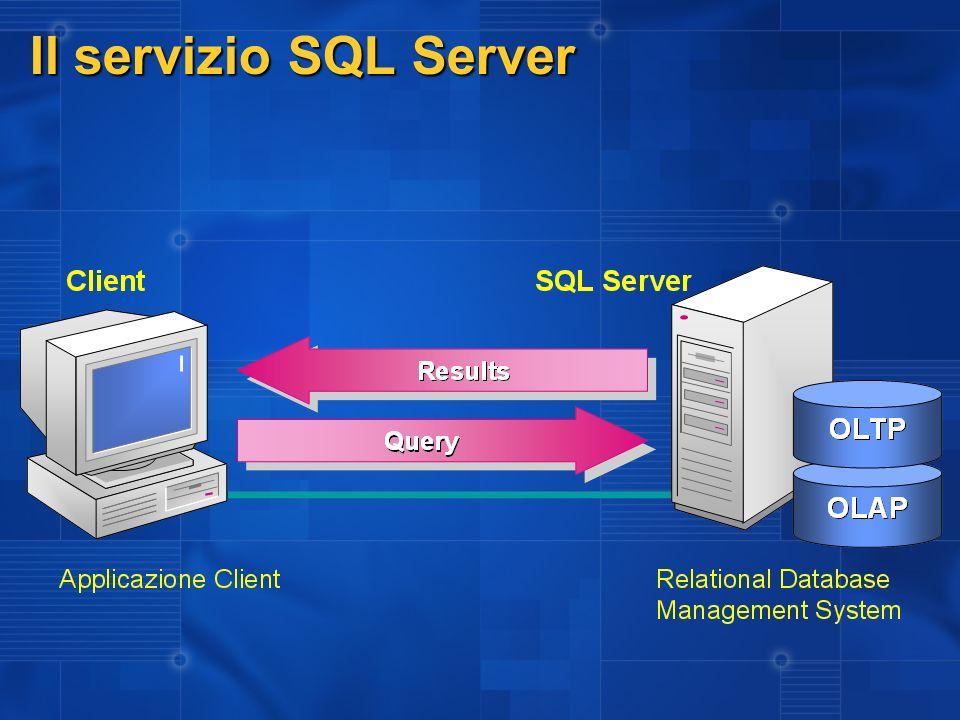 Il servizio SQL Server 3/27/2017 2:27 AM