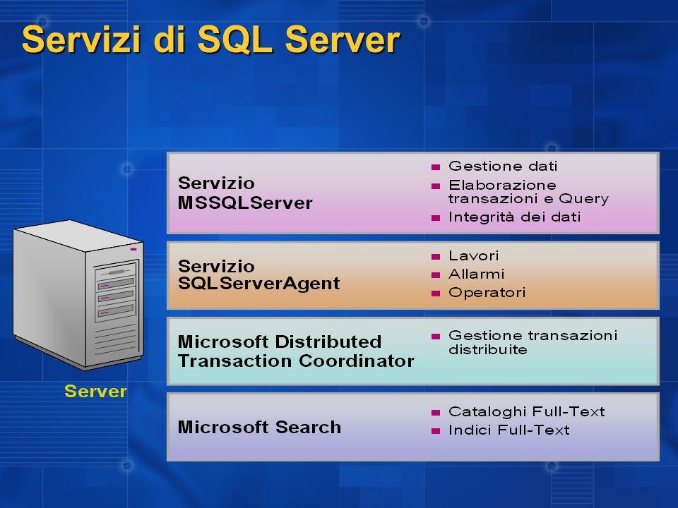 Servizi di SQL Server 3/27/2017 2:27 AM