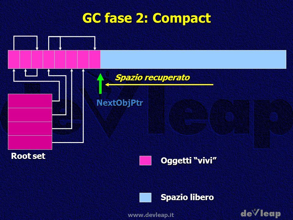 GC fase 2: Compact Spazio recuperato NextObjPtr Root set