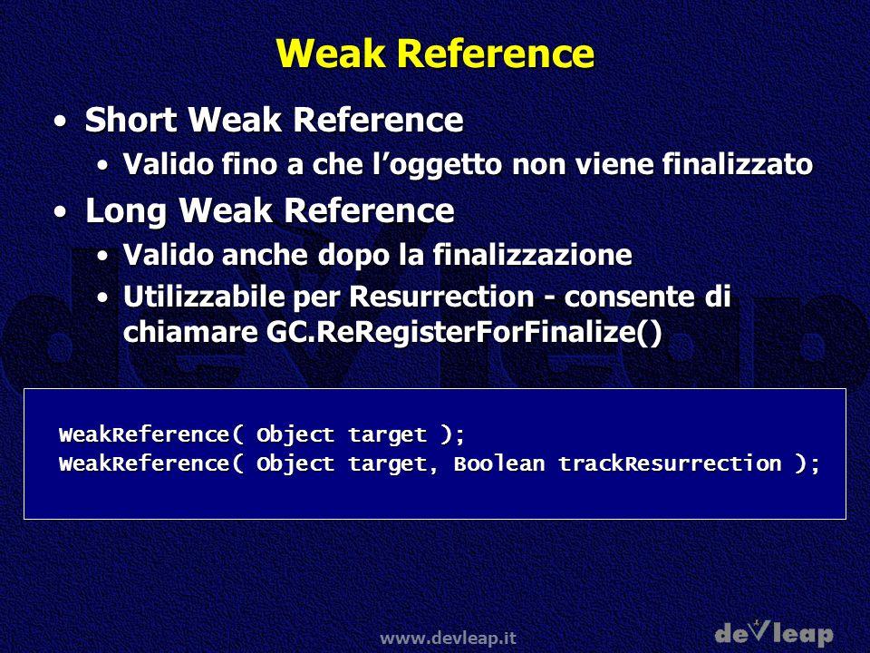 Weak Reference Short Weak Reference Long Weak Reference