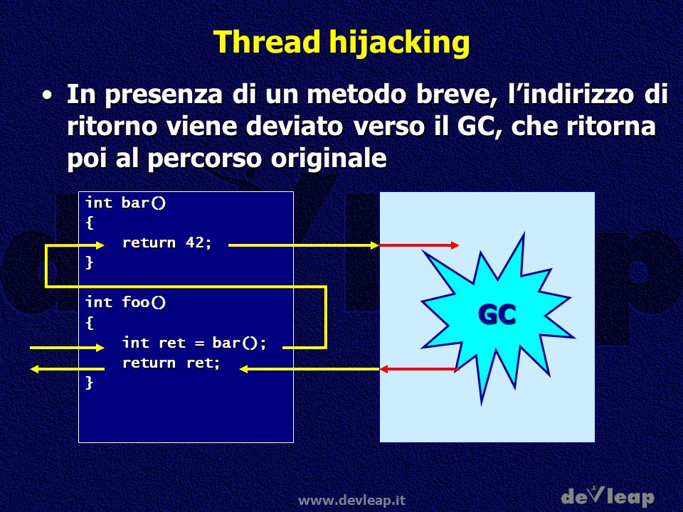 Thread hijacking In presenza di un metodo breve, l'indirizzo di ritorno viene deviato verso il GC, che ritorna poi al percorso originale.