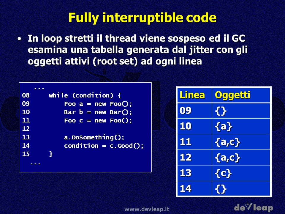 Fully interruptible code