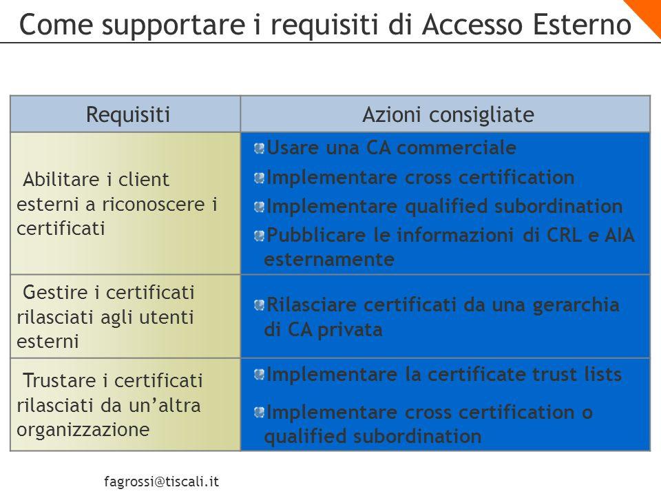 Come supportare i requisiti di Accesso Esterno