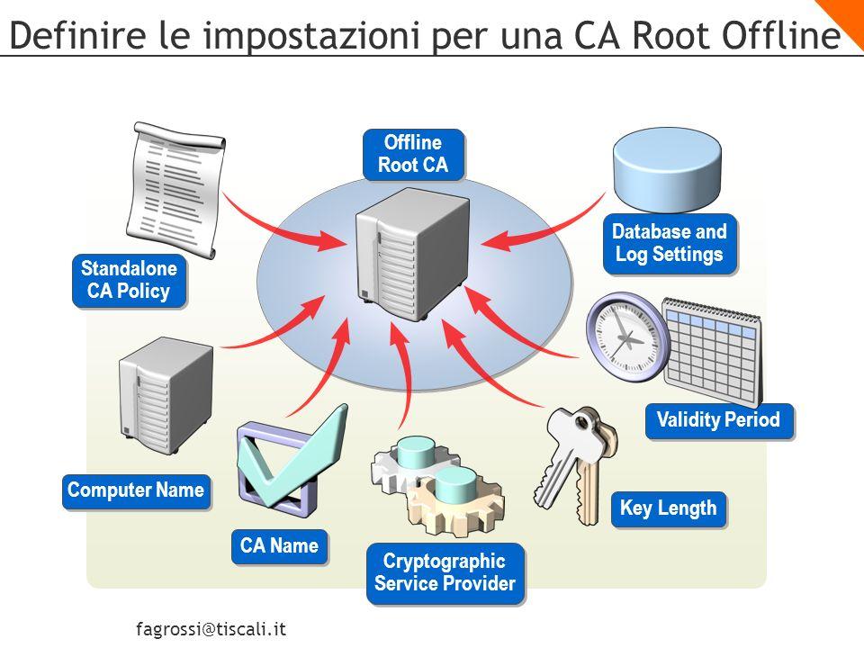 Definire le impostazioni per una CA Root Offline