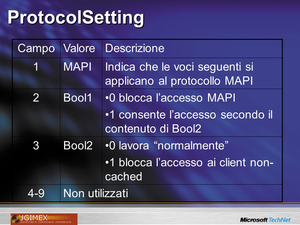 ProtocolSetting Campo Valore Descrizione 1 MAPI