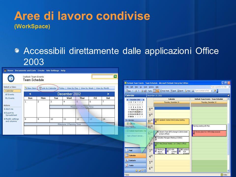 Aree di lavoro condivise (WorkSpace)