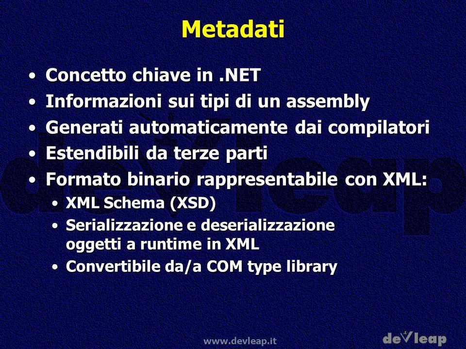 Metadati Concetto chiave in .NET Informazioni sui tipi di un assembly