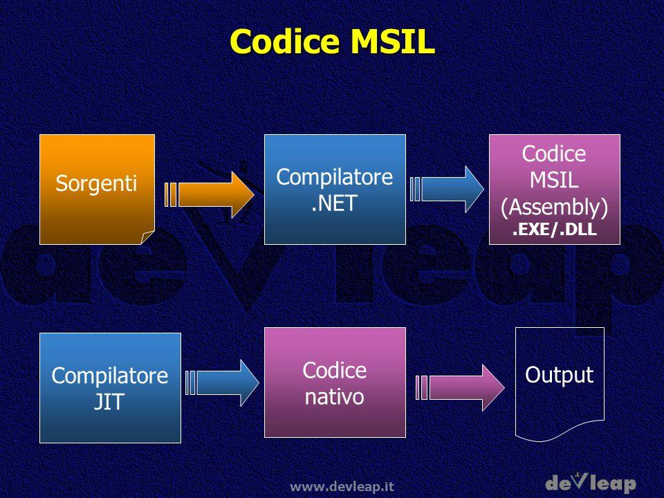 Codice MSIL Codice MSIL Compilatore .NET Sorgenti (Assembly)