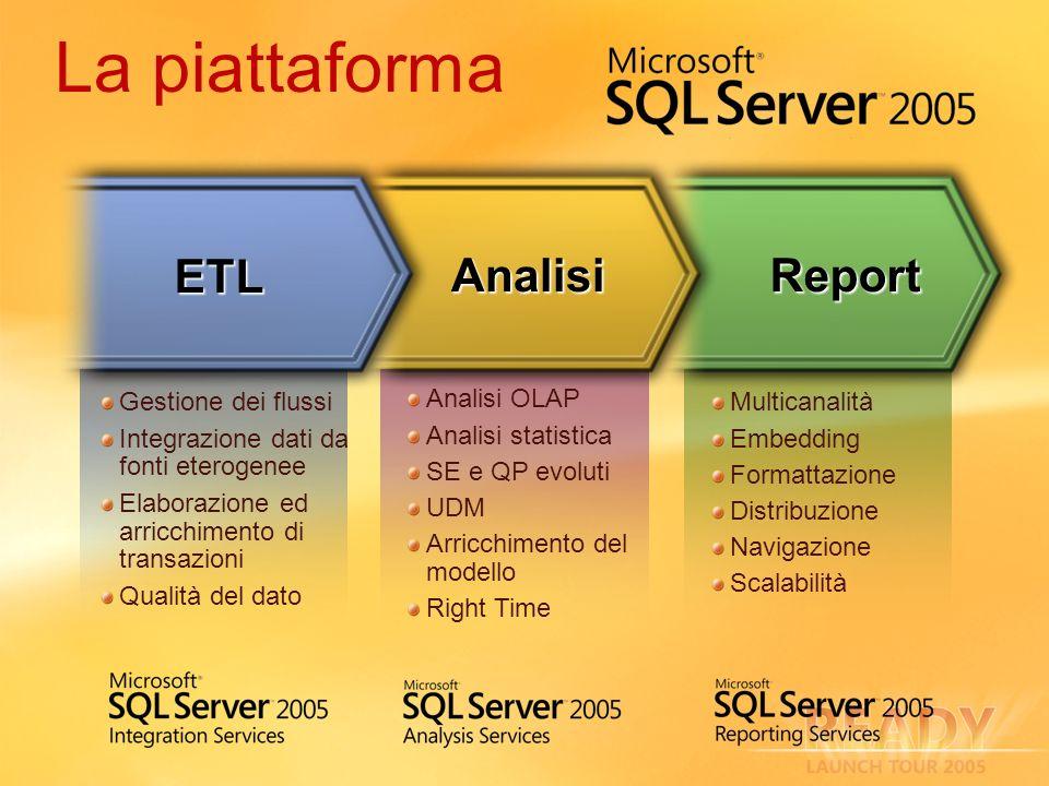 La piattaforma ETL Analisi Report Gestione dei flussi