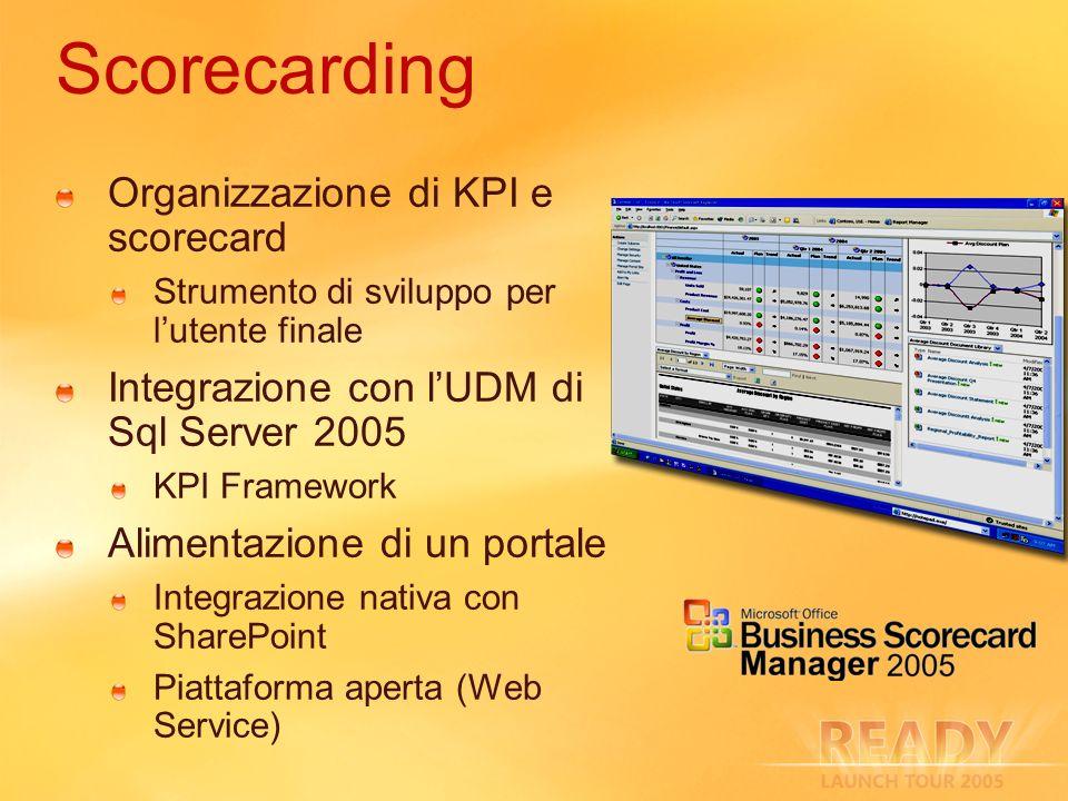 Scorecarding Organizzazione di KPI e scorecard