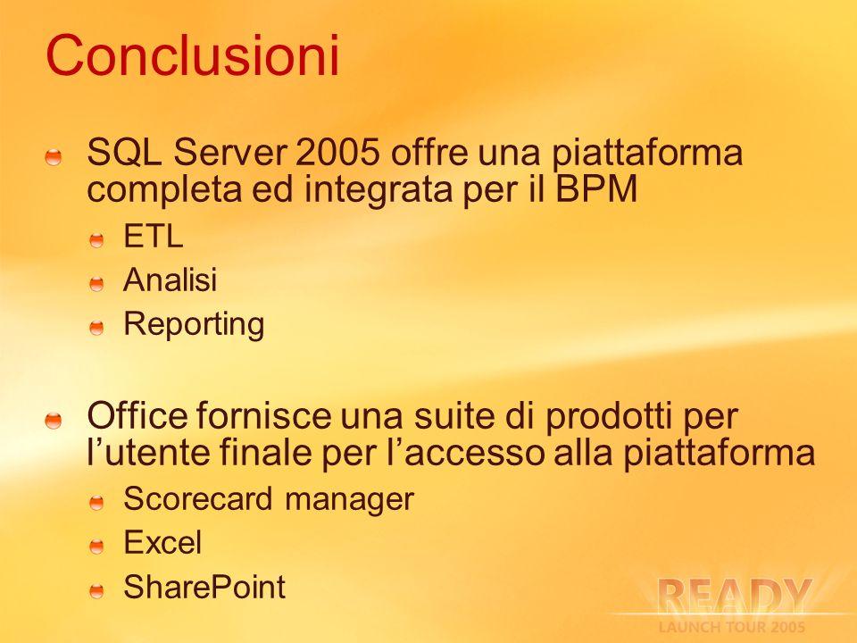 3/27/2017 2:27 AM Conclusioni. SQL Server 2005 offre una piattaforma completa ed integrata per il BPM.