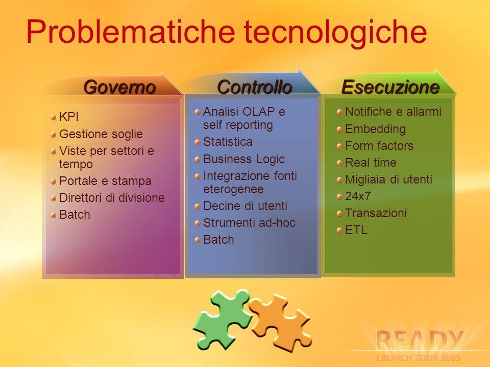 Problematiche tecnologiche