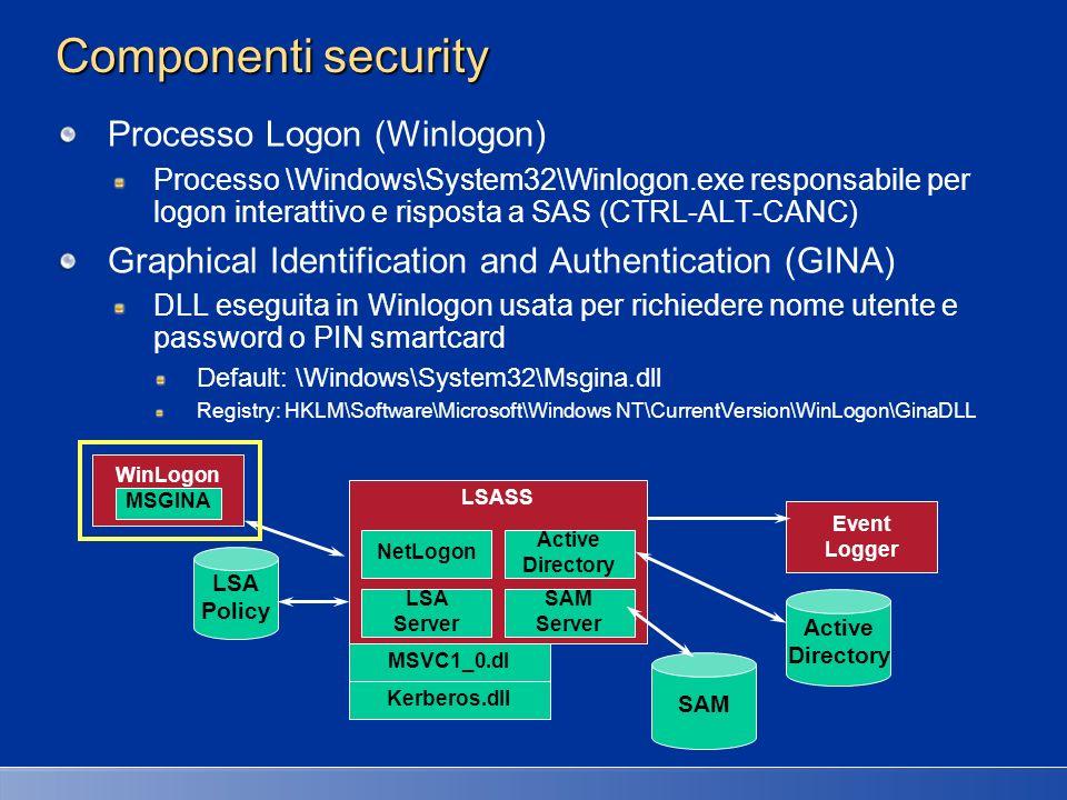 Componenti security Processo Logon (Winlogon)