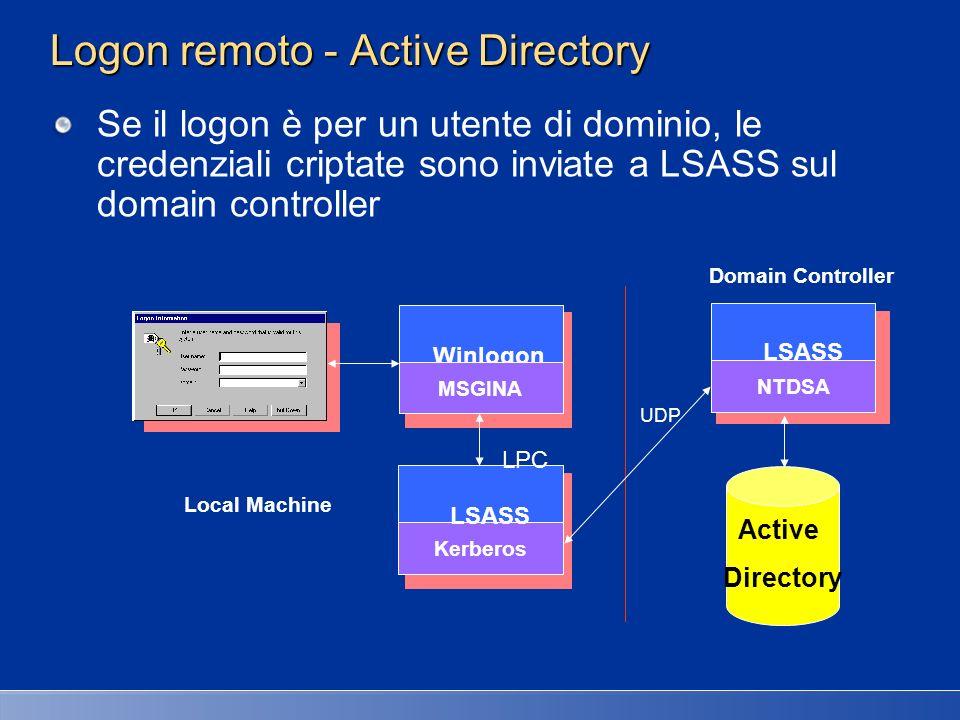 Logon remoto - Active Directory