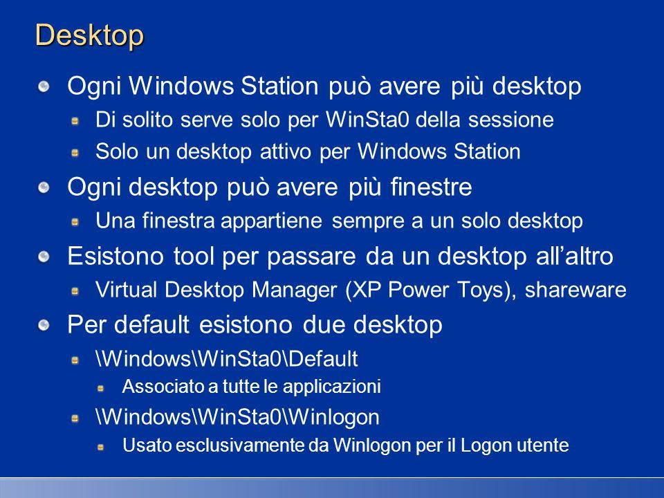 Desktop Ogni Windows Station può avere più desktop