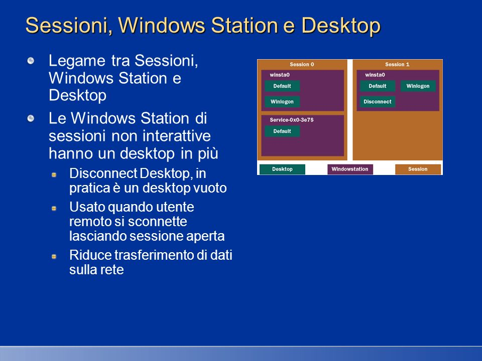 Sessioni, Windows Station e Desktop