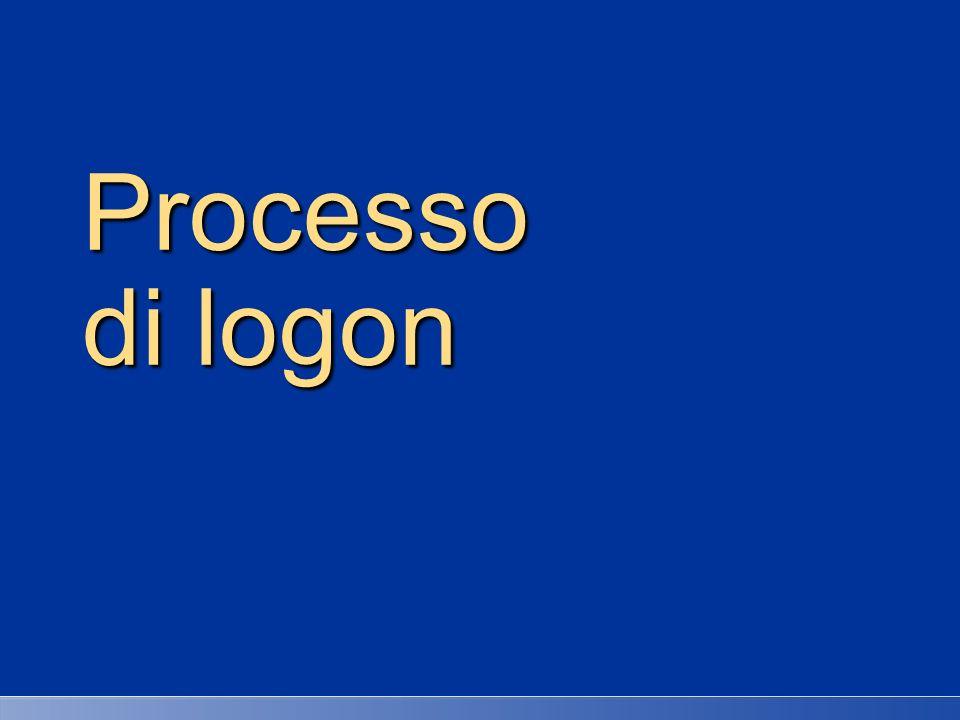 Processo di logon 27/03/2017 2:27 AM