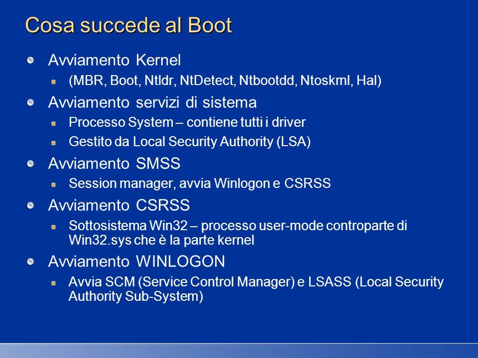 Cosa succede al Boot Avviamento Kernel Avviamento servizi di sistema
