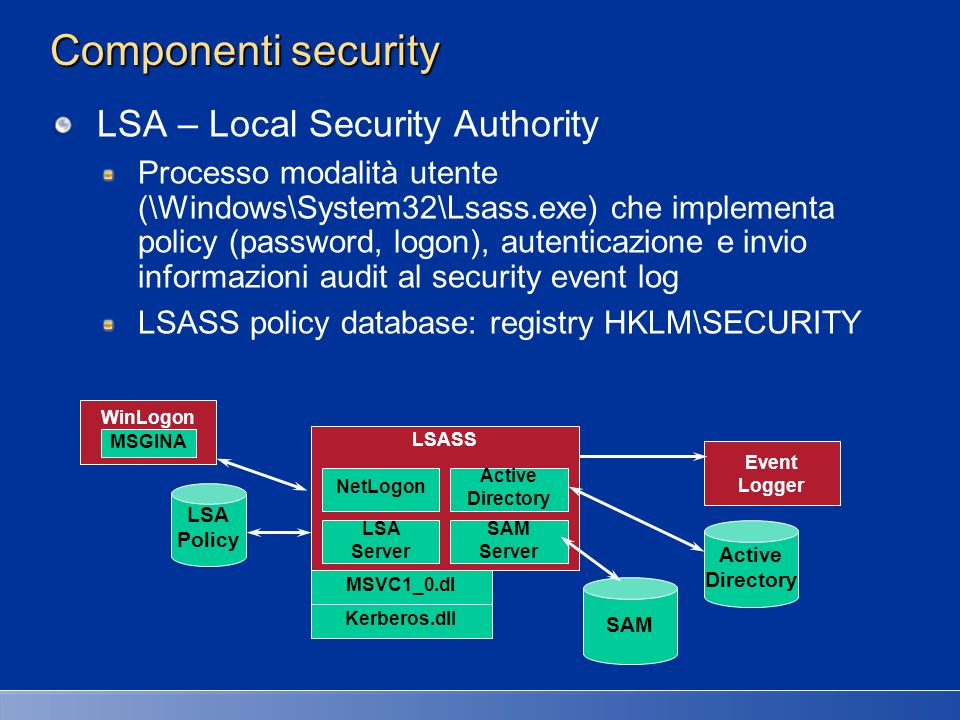 Componenti security LSA – Local Security Authority