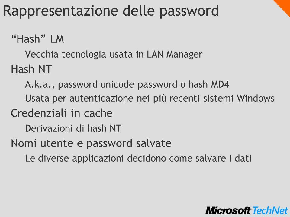 Rappresentazione delle password