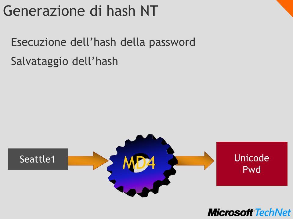 MD4 Generazione di hash NT Esecuzione dell'hash della password