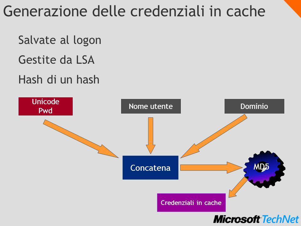 Generazione delle credenziali in cache