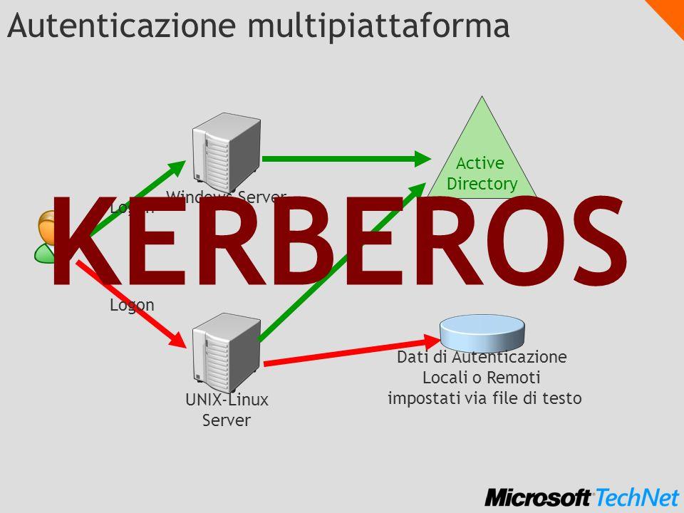 Autenticazione multipiattaforma