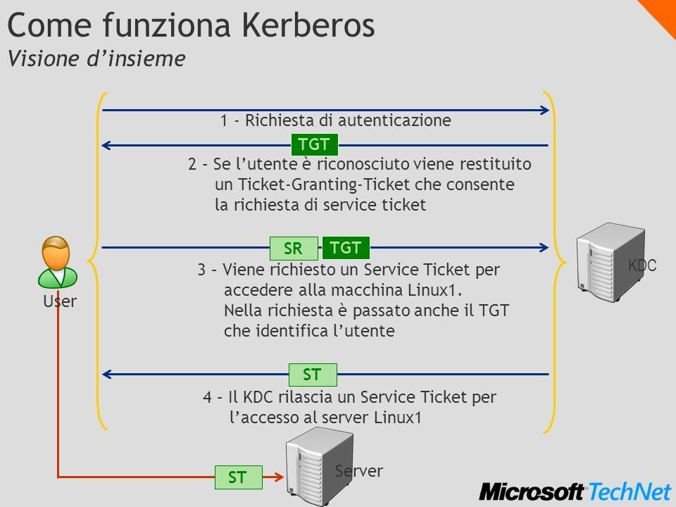 Come funziona Kerberos Visione d'insieme