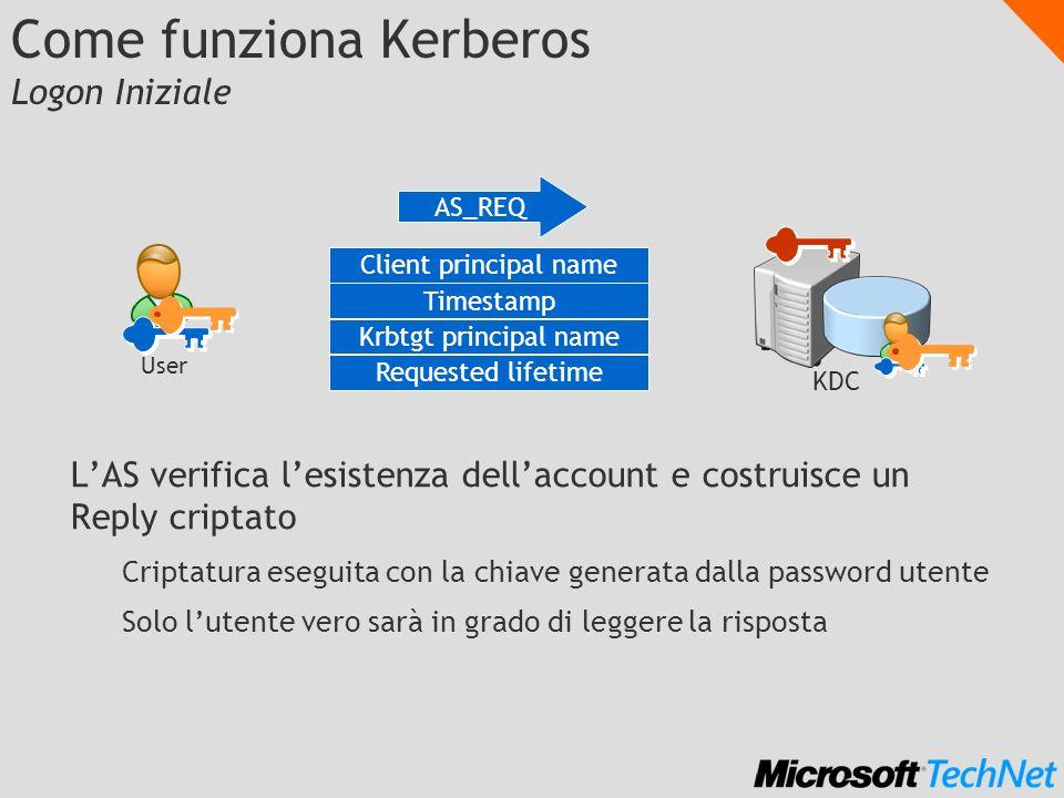 Come funziona Kerberos Logon Iniziale